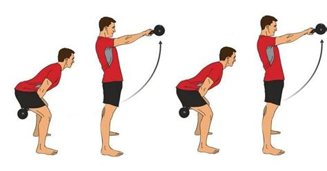 Kettle Swing Exercise by Two Arm Kettlebell Swing Illustrated Exercise Guide