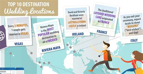 top  locations   destination wedding