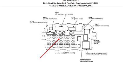99 Honda Civic Fuse Box Diagram by 99 Honda Civic Fuse Diagram Wiring Diagram