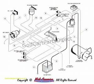 Hyundai Golf Cart Parts Diagram  U2022 Downloaddescargar Com