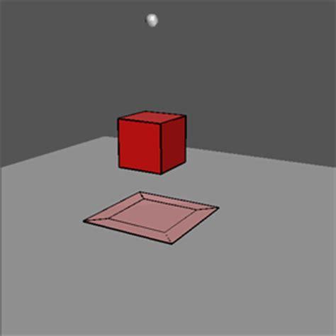 dimension rotation cubes  hypercubes rotating