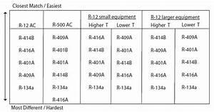 Diagram Ph Diagram R134a Calculator Full Version Hd