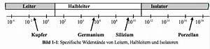 Widerstand Eines Leiters Berechnen : elektronik kurs halbleiter definition ~ Themetempest.com Abrechnung