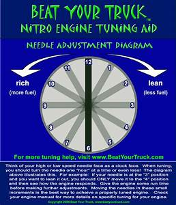 Information  Basic Nitro Engine Tuning Tips For The Nitro