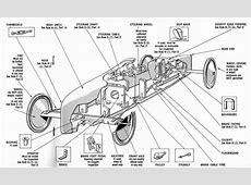 Soapbox cars blueprints moln movies and tv 2018 soap box derby malvernweather Image collections