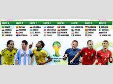 Mundial 2014 Grupo peligroso para España Holanda, Chile