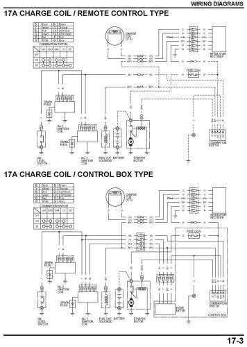 Wiring Diagram For Honda Gx630 - Wiring Diagram Pictures