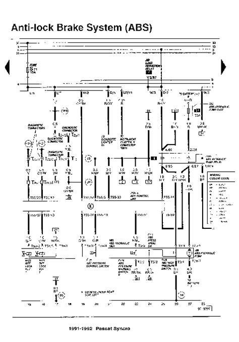 vw caddy wiring diagram all diagram schematics