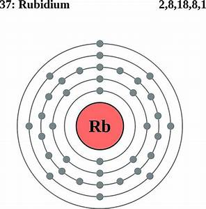Electron Dot Diagram For Rubidium