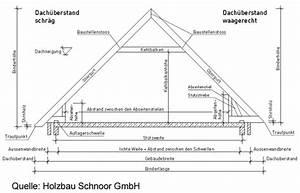 Bezeichnungen Am Dach : dachstuhl walmdach unser ~ Indierocktalk.com Haus und Dekorationen