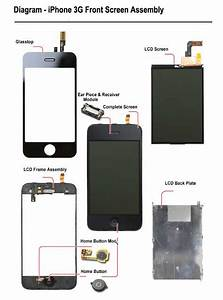 Iphone 3g Diagram