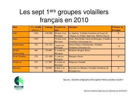 chambre d agriculture 25 session chambre d 39 agriculture du morbihan 25 septembre 2012