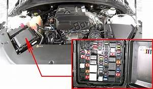 Fuse Box Clicking Car Wont Start