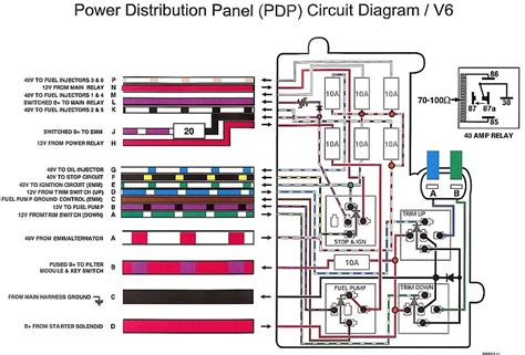 Evinrude Power Trim Wiring Diagram by I Just Read Your Replies To A Gentleman Who Had A 2002