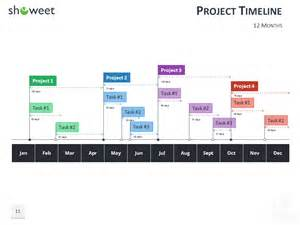 Powerpoint template for timeline toneelgroepblik Image collections