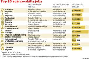 the top 100 scarce skills in south africa sa search