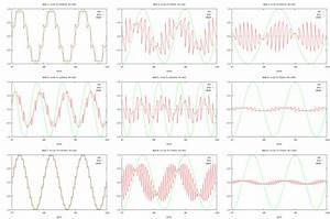 Zeitkonstante Berechnen : wie funktioniert dieses filter ~ Themetempest.com Abrechnung