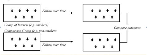Solving 3d trigonometry problems network business plan pdf network business plan pdf problem solving in speed velocity and acceleration problem solving in speed velocity and acceleration