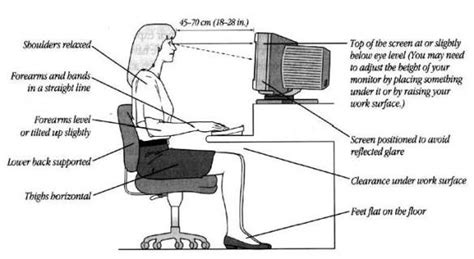 does proper ergonomics really help carpal tunnel