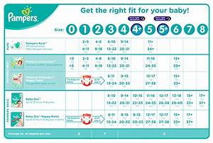 Nappy Size Guide From Pampers Pampers Uk