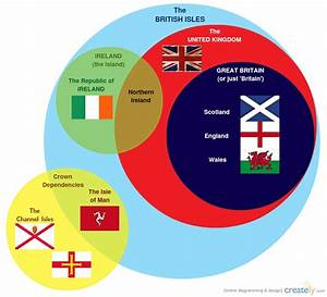 Great Britain  Britain  Or The United Kingdom