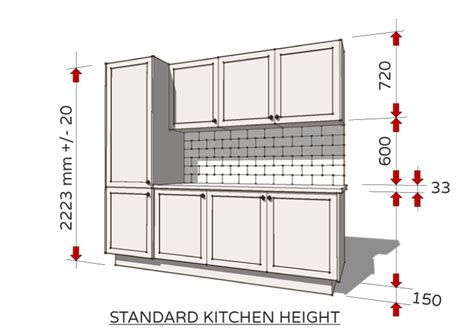 standard wall cabinet height standard dimensions for australian kitchens kitchen design 902 | Fig 5 Standard Kitchen Height