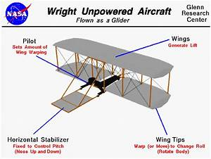 Wright Unpowered Aircraft