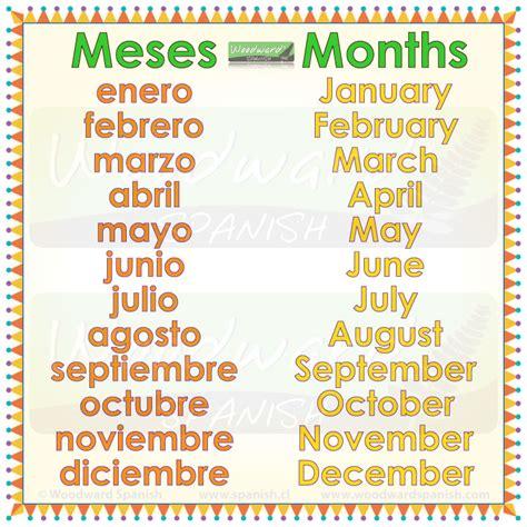 Months in Spanish | Woodward Spanish
