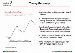 The Economic Recovery Index September Results 2009