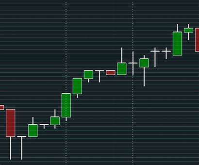 Market Trading Analytics Chart Order Graph Flow