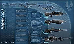 Halo 4 Weapons Guide – GamerFuzion