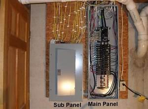 Circuit Breaker Panel Problem