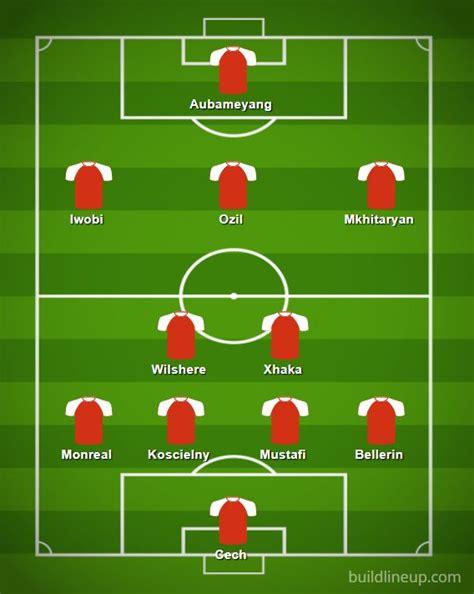 Starting Lineups - Arsenal vs Wolves | 11 Nov 2018