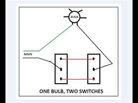 one bulb two switches