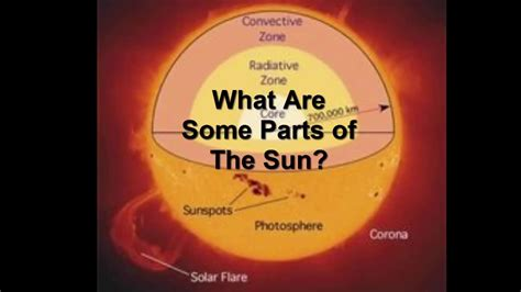 Cc Cycle 2  Week 8  What Are Some Parts Of The Sun Song Youtube