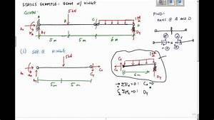 Calculating Reactions For Beam With Hinge