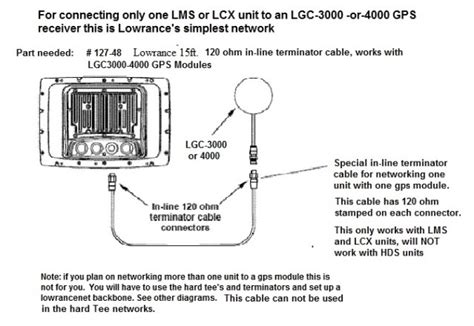 lowrance lcx 37c need cable the hull boating and fishing forum