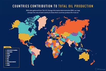 Oil Production Fossil Fuel Country Countries Map
