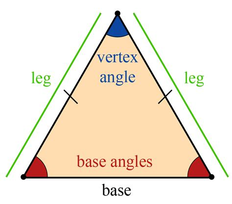 isosceles triangle solved examples geometry cuemath