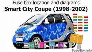 Fuse Box Location And Diagrams  Smart City Coupe  1998-2002