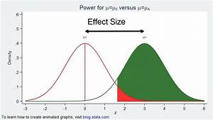 A Conceptual Introduction To Power And Sample Size
