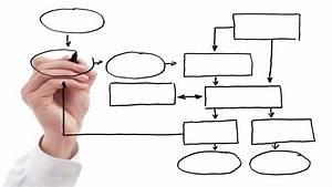 Como Diagramar Mis Procesos  Diagrama De Flujo