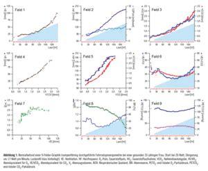 partialdruck berechnen wetterzentrale forum klimatologie
