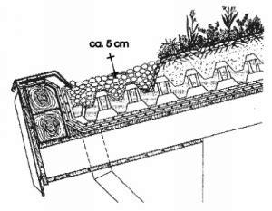 flachdach ohne attika schr 228 gdach