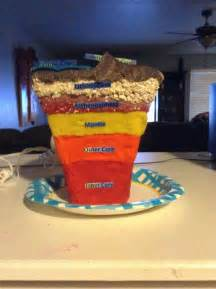 Earth Layers Science Project Ideas