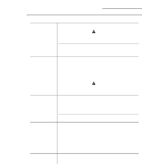 page   ge monogram dishwasher zbd user guide manualsonlinecom