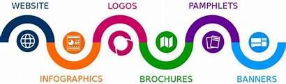Graphics Designing Services Graphic Vapi Daman Silvassa
