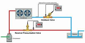 Hvacr Tech Tip  Electric Head Pressure Control