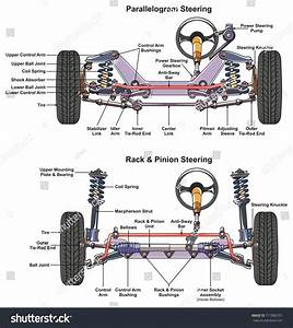 Automotive Steering System Infographic Diagram Showing