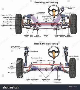 28 Car Parts Diagram Exterior